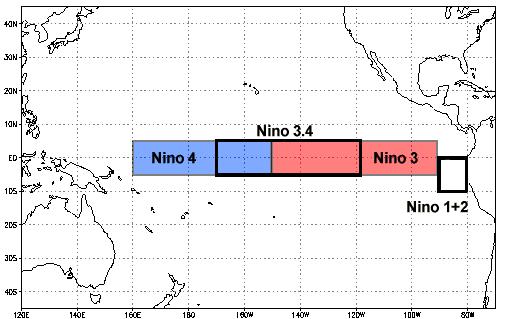 Les régions Nino de part et d'autres de l'équateur terrestre, dans l'Océan Pacifique. Doc. NOAA